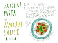 zucchini-pasta-with-avocado-sauce_1000px